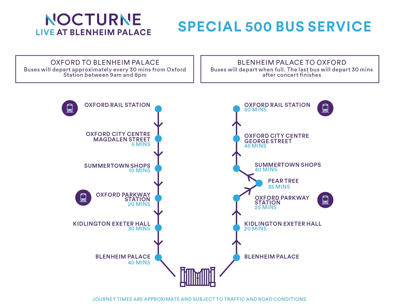 Nocturne Live Travel Nocturne Concerts At Blenheim Palace